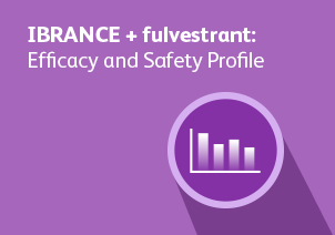 ibrance fulvestrant efficacy and safety profile