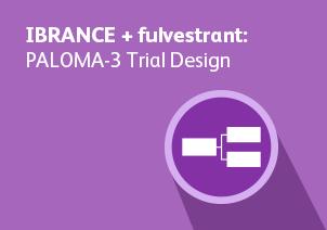ibrance fulvestrant paloma 3 trial design