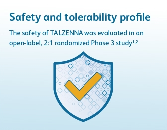 Safety profile. The safety of TALZENNA (talazoparib) was evaluated in a Phase 3, open-label, 2:1 randomized study. Click to learn more.