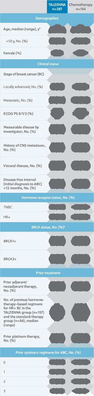 baselinecharacteristic-chart-mobile