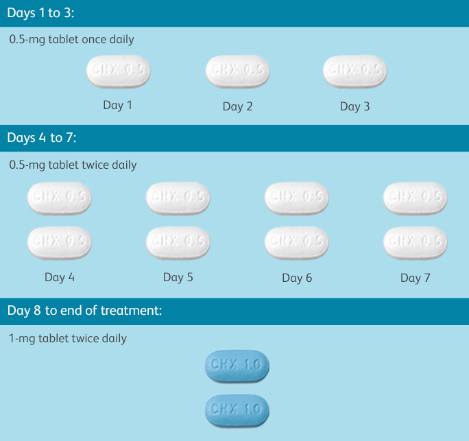 Dosing And Administration Pfizer For Professionals