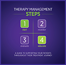 therapy-management-brochure-and-tear-pad-pdf