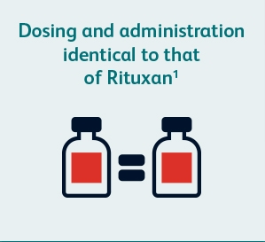 Dosing and administration identical to that of Rituxan