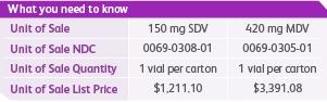 SDV and MDV Ordering Information