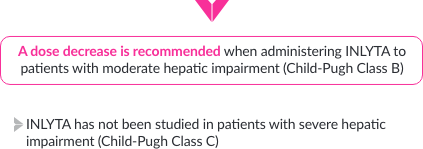 INLYTA-Use-in-Patients-with-Hepatic-Impairment
