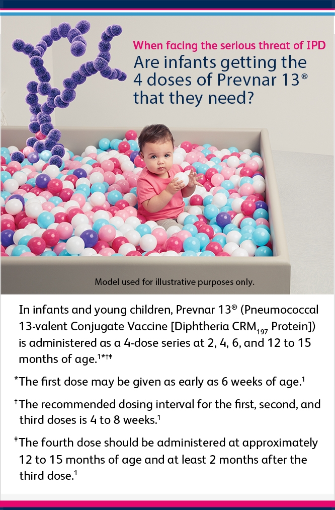 Are Infants getting the 4 doses of Prevnar 13 (Pneumococcal 13-valent Conjugate Vacceine [Diphtheria CRM197 Protien]) that they need?
