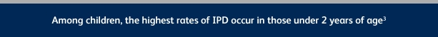 Among children, the highest rates of IPD occur in those under 2 years of age