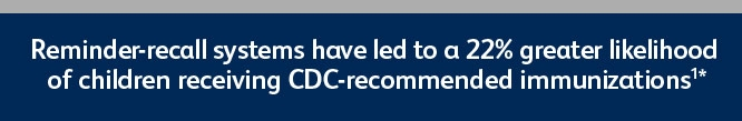 Reminder-recall systems help likelihood of children receiving CDC-recommended immunizations