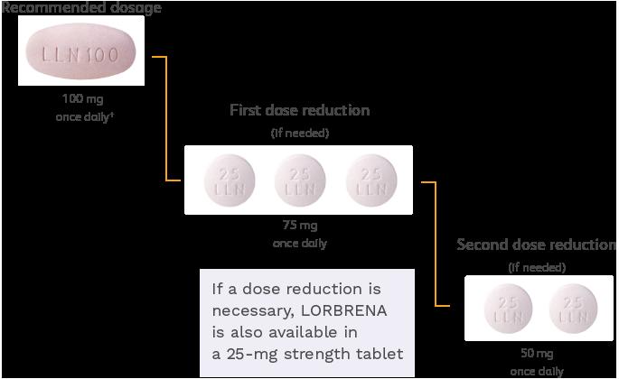 lorbrena_dosing_dose_modification_019_desktop
