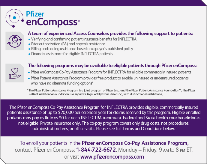 Pfizer EnCompass Program details