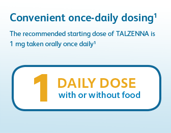 Dosing. The recommended starting dose of TALZENNA (talazoparib) is 1 mg taken orally once daily. Click to learn more.