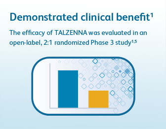 Clinical study results. The efficacy of TALZENNA (talazoparib) was evaluated in a Phase 3, open-label, 2:1 randomized study. Click to learn more.