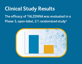 Clinical Study Results The efficacy of TALZENNA was evaluated in a Phase 3 study1