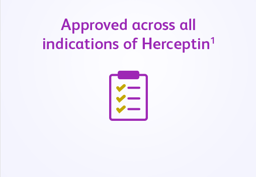 Approved across all indications of Herceptin
