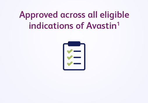 Approved across all eligible indications of Avastin