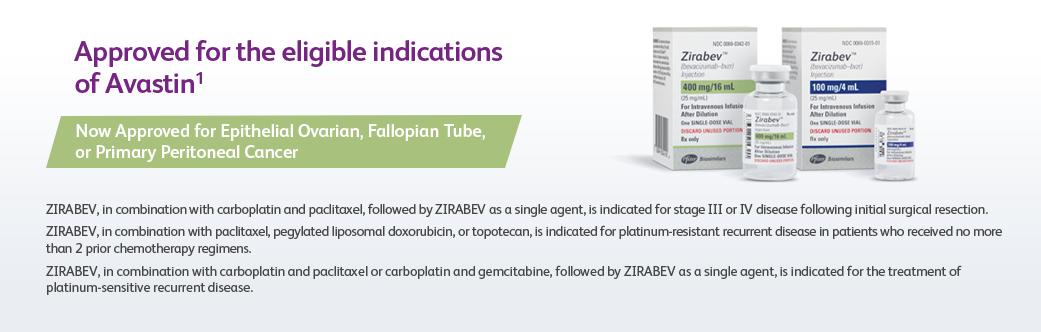 ZIRABEV 100 mg/4 mL 400 mg/16 mL packaging image